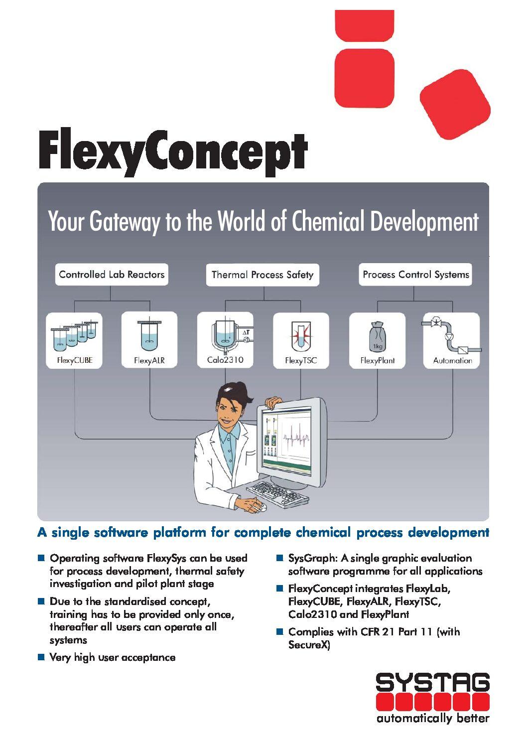 FlexySys